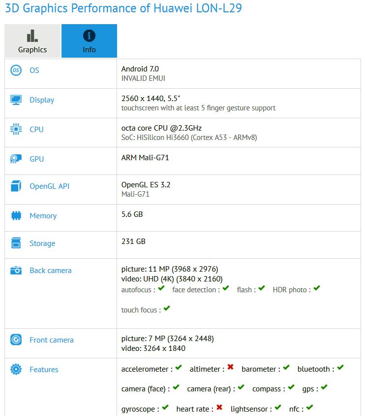 Неменее 9 млн. человек стали собственниками Huawei P9