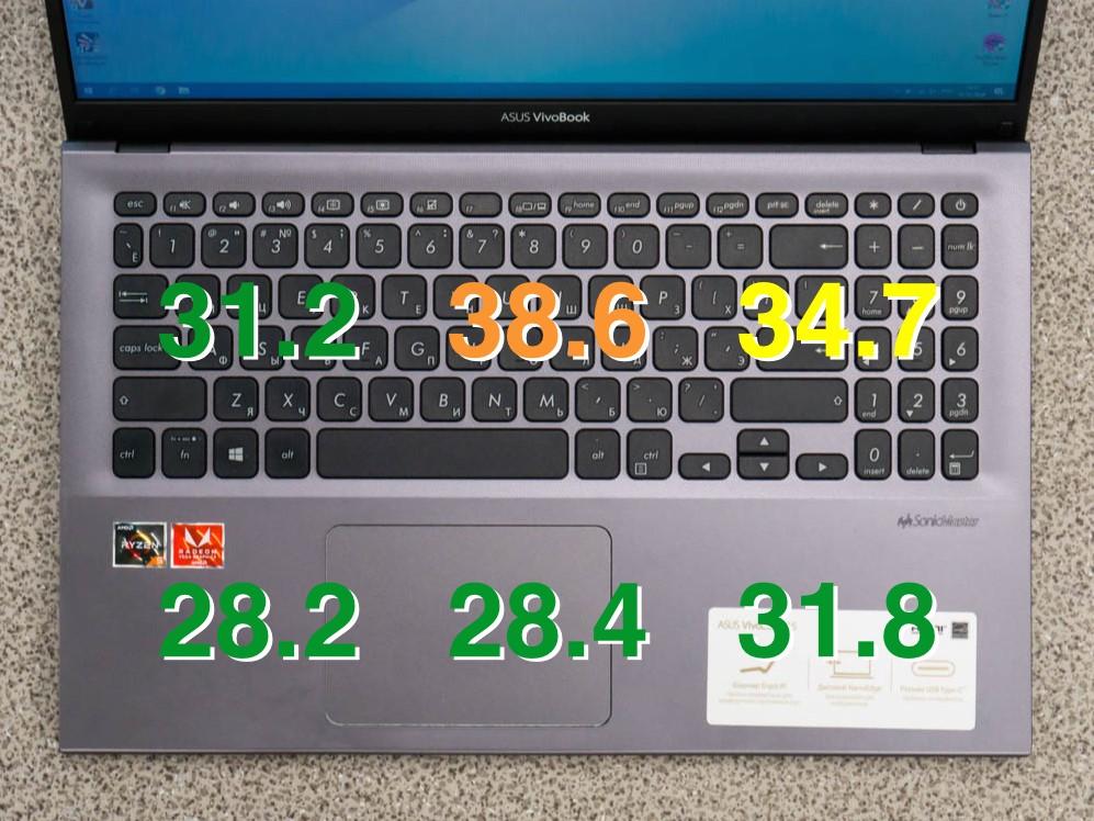 ASUS VivoBook 15 F512DA