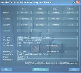 Нетбук ASUS Eee PC 1201NL, Cash & Memory Benchmark