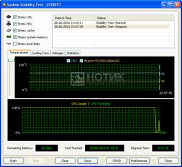 Нетбук ASUS Eee PC 1201NL, System stability test