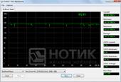 Ноутбук ASUS N53Jn : Тест Everest скорости чтения