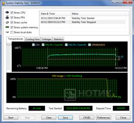 Ноутбук Asus P52Jс : Everest stabilitytest