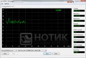 Ноутбук Asus UL80Jt ; тест Everest: average read access