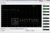 Ноутбук Asus UL80Jt ; тест Everest: buffered read