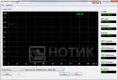 Ноутбук Asus UL80Jt ; тест Everest: linear read
