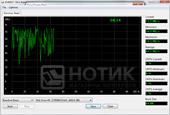 Ноутбук Asus UL80Jt ; тест Everest: random read